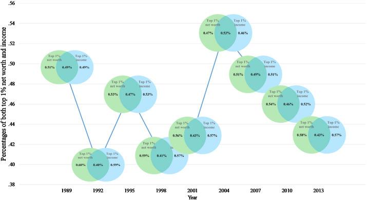 binary options 0 1% net worth threshold
