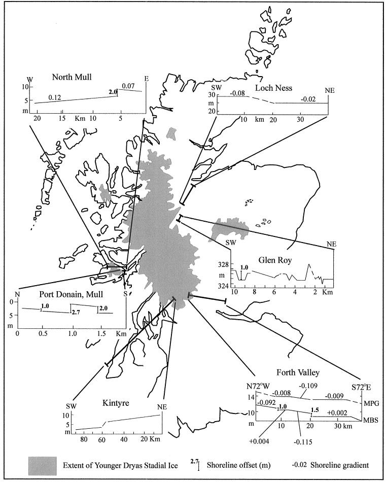 postglacial tectonics of the scottish glacio isostatic uplift centre Alligator Crocodile Compared to Diagram download full size image