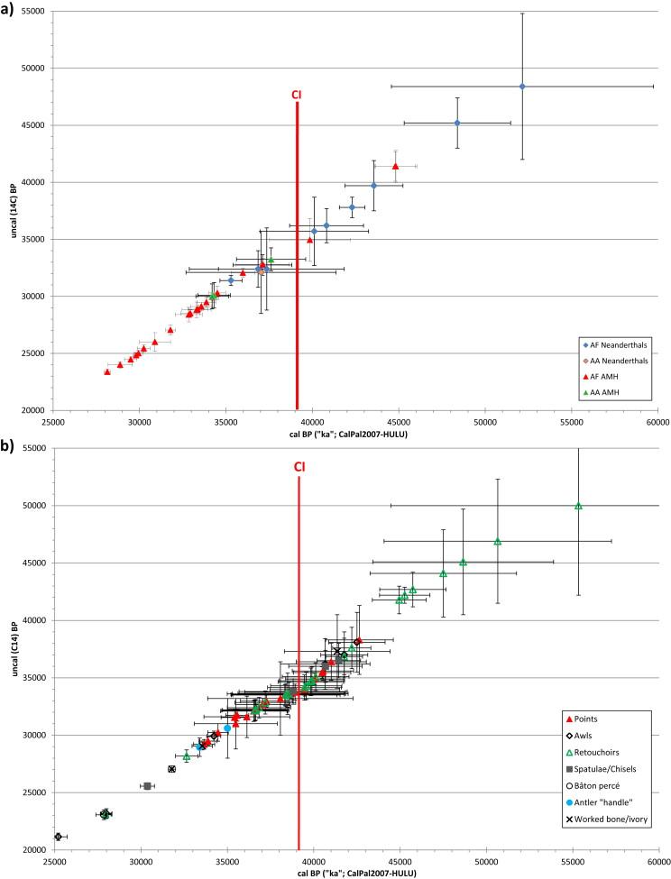 Großzügig Kreislaufsystem Herzdiagramm Zeitgenössisch - Anatomie ...