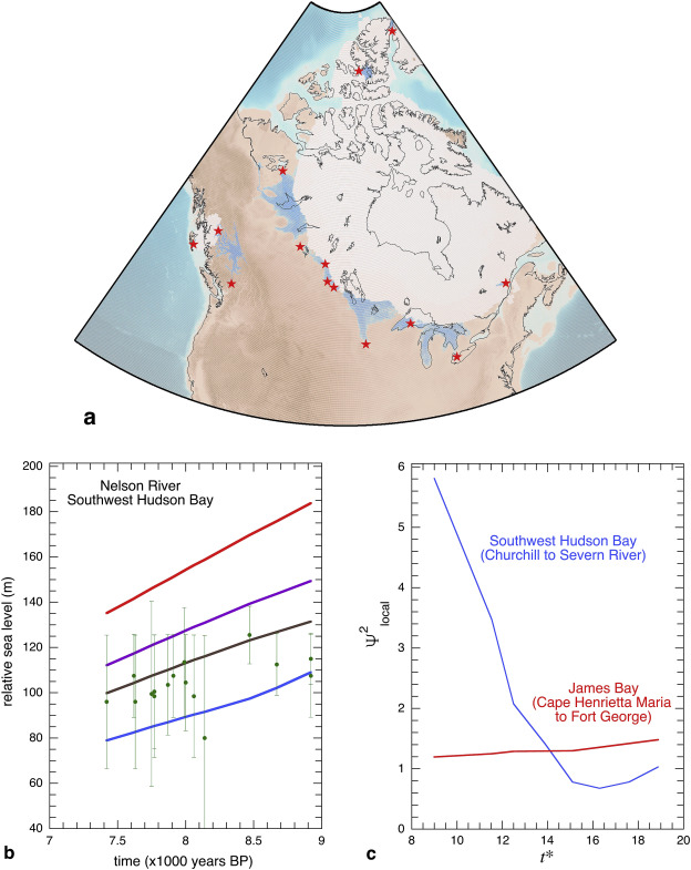 The North American Late Wisconsin ice sheet and mantle
