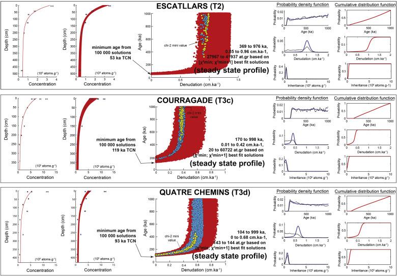 elektron spinn resonans dating metod