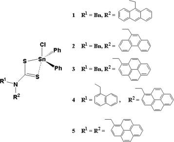 Effect of weak sulfur…C(π) interactions, and hydrogen bonds in