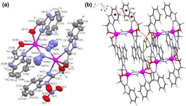 Pseudohalide manganese II plexes of 2 hydroxymethylbenzimidazole