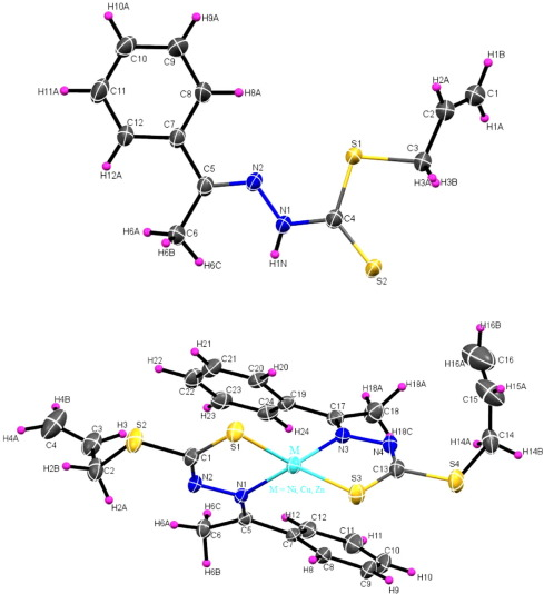 Distorted Tetrahedral Bis Ns Bidentate Schiff Base Complexes Of