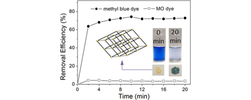 Synthesis, characterization, and dye capture of a 3D Cd(II