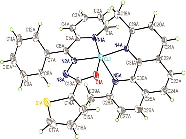 Syntheses Single Crystal Structures Dft And Antioxidant Superoxide