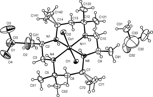 5 Ortep Diagram Of The Single Crystal Structure Of Complex 4b