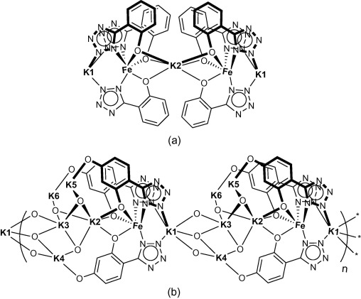 Iron Metallascorpionate Possessing Multiple Binding Sites Formation