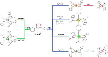 Unsymmetrical Bidentate Ligands As A Basis For Construction Of Ambidentate Ligands For Functional Materials Properties Of 4 4 Dimethyl 1 Phenylpentane 1 3 Dionate Sciencedirect