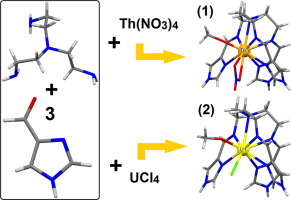 Syntheses and crystal structures of thoriumiv and uraniumiv unlabelled figure publicscrutiny