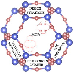 Azamacrocyclic Based Metal Organic Frameworks Design Strategies And Applications Sciencedirect