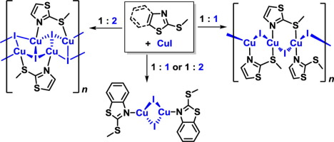 CuI-based coordination polymers with 2-thiazolyl sulfide ligands