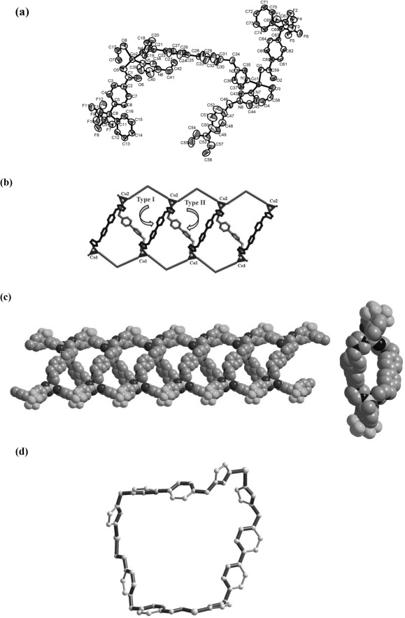 Metallo Macrocycles From A Library Of Flexible Linkers 1d Cobaltii