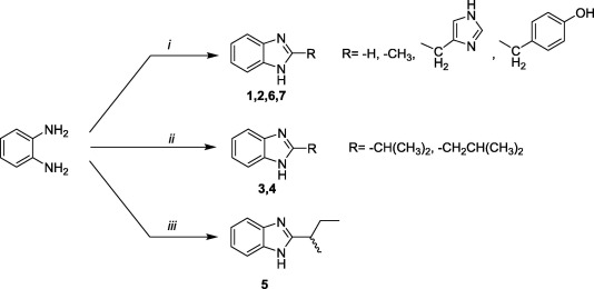 Studies on the synthesis, characterization, cytotoxic