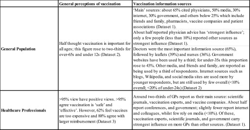 Topics For Proposal Essays Download Fullsize Image Synthesis Essays also High School Admission Essay Samples Attitudes To Vaccination A Critical Review  Sciencedirect Sample Essays High School