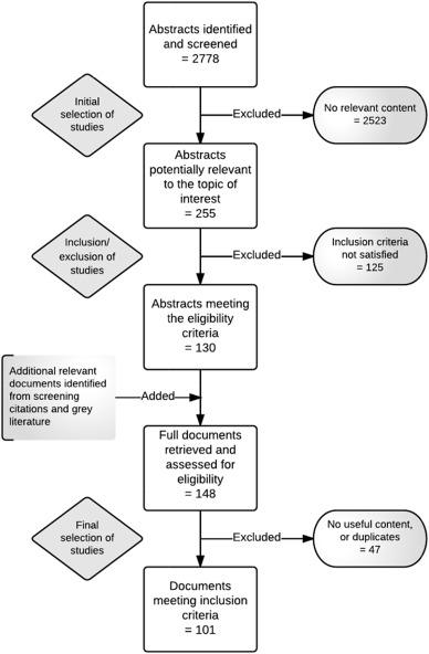 Decision Analysis For Management Judgement Pdf