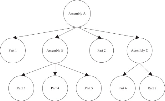 Studies On Visual Scene Process System Of Aircraft Assembly