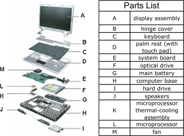 dell parts manual product user guide instruction u2022 rh testdpc co Dell 2335Dn Multifunction Laser Printer Dell 2335Dn Troubleshooting