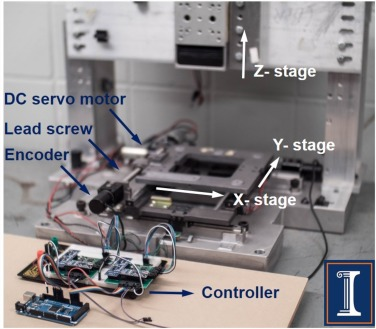 A modular-architecture controller for CNC systems based on