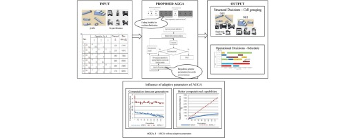 An Adjustable Grouping Genetic Algorithm For The Design Of Cellular Manufacturing System Integrating Structural And Operational Parameters Sciencedirect
