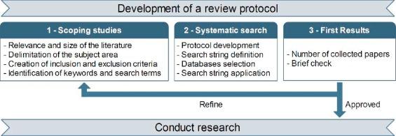 writing services custom dissertation proposal