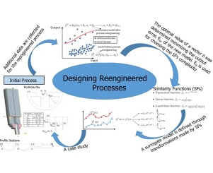 Metamodeling technique for designing reengineered processes