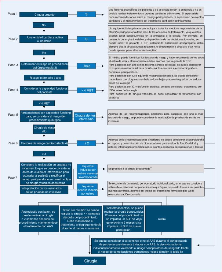diabetes glucosa insulina y monitores de variabilidad del ritmo cardíaco