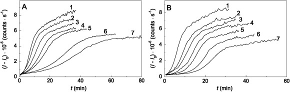 Reduced medial frontal positivity during the stimulus-response.