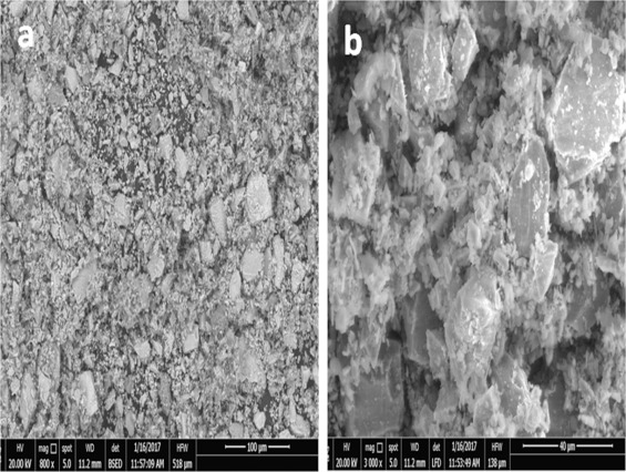 Influence of surface modified ilmenite/melamine formaldehyde