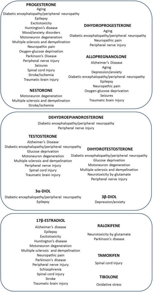 chloroquine phosphate use in hindi