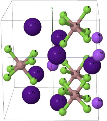 Analysis of paramagnetic 3d ions (Cr3+ and Fe3+) centers in