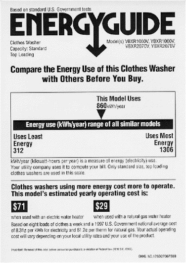 Energy Guide Label Water Heater