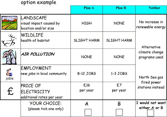 Valuing The Attributes Of Renewable Energy Investments Sciencedirect