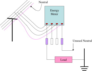 Electricity theft: Overview, issues, prevention and a smart meter