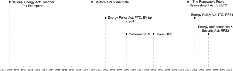 energy law concepts and insights