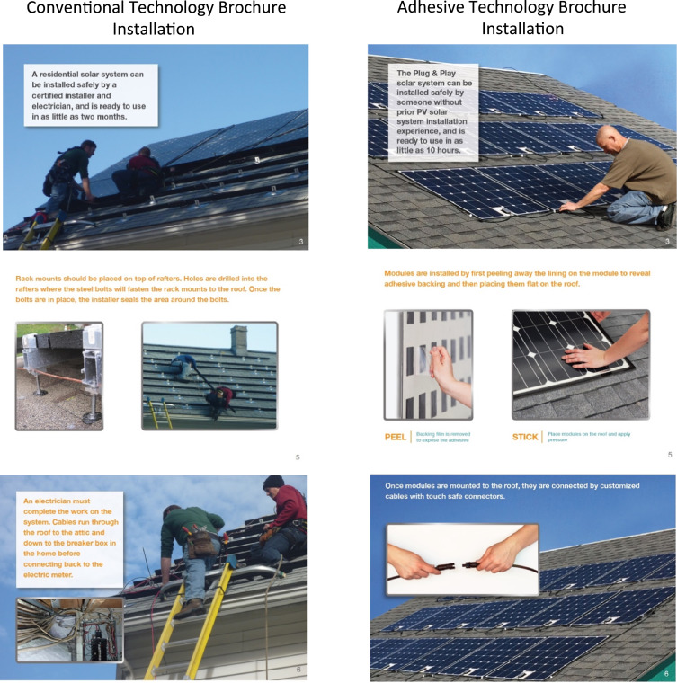 New Trends In Solar A Comparative Study Assessing The Attitudes Towards The Adoption Of Rooftop Pv Sciencedirect