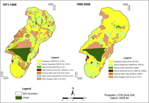 Protected areas and agricultural expansion: Biodiversity