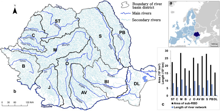 Review Of National Methodologies For Rivers Hydromorphological