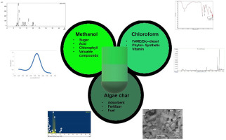 Biofuel and co-products from algae solvent extraction - ScienceDirect