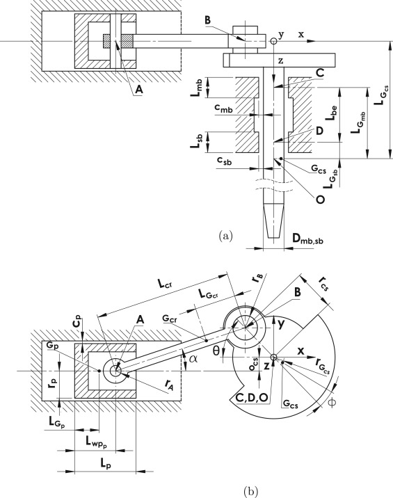 Numerical Dynamic Analysis Of Reciprocating Compressor Mechanism