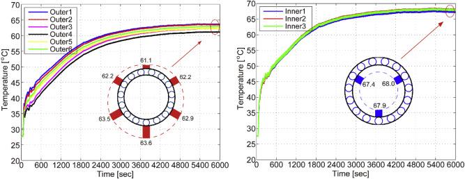 Eburn Thermostat Wiring Diagram on