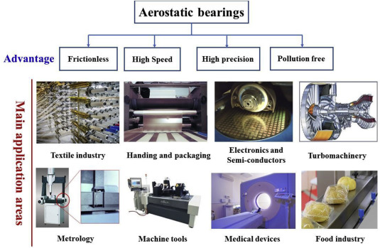 Aerostatic bearings design and analysis with the application