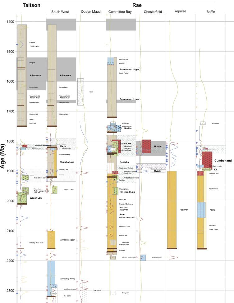 Atemberaubend Schaltplan Des Luftkompressors 240v Zeitgenössisch ...