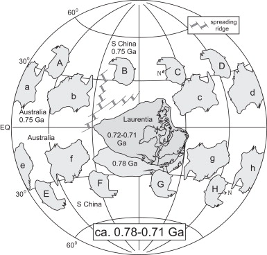 Key Paleomagnetic Poles And Their Use In Proterozoic Continent And