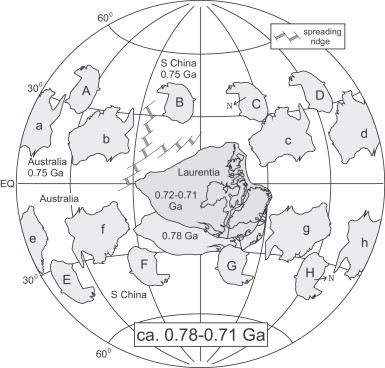 Reprint Of Key Paleomagnetic Poles And Their Use In Proterozoic