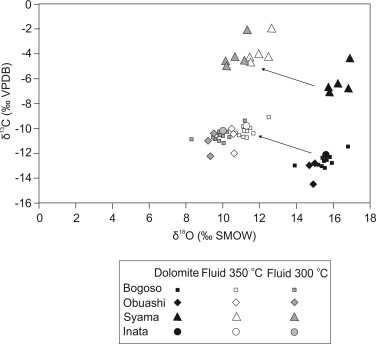 The origin and hydrothermal mobilization of carbonaceous