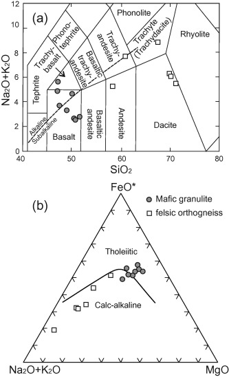 Early Mesoproterozoic Arc Magmatism Followed By Early Neoproterozoic