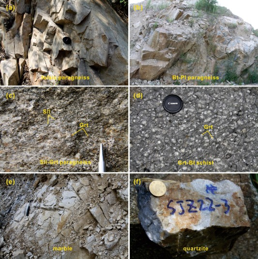 Zircon dating metamorphic rocks types