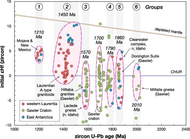 Proterozoic crustal evolution of central East Antarctica