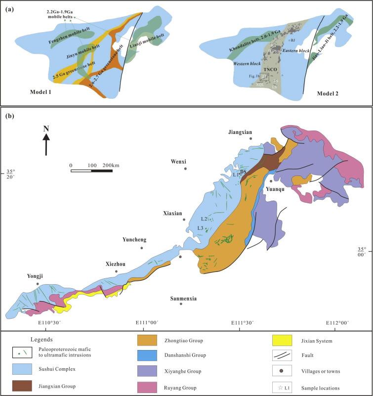 Paleoproterozoic Alaskan-type ultramafic–mafic intrusions in the